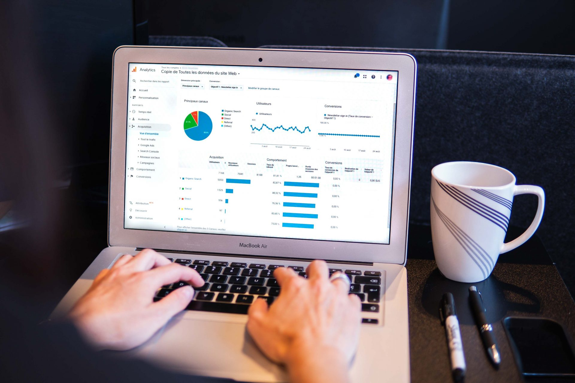 Effective Sales Tools You Should Know In 2021