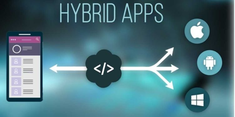 Hybrid Apps A Brief Introduction